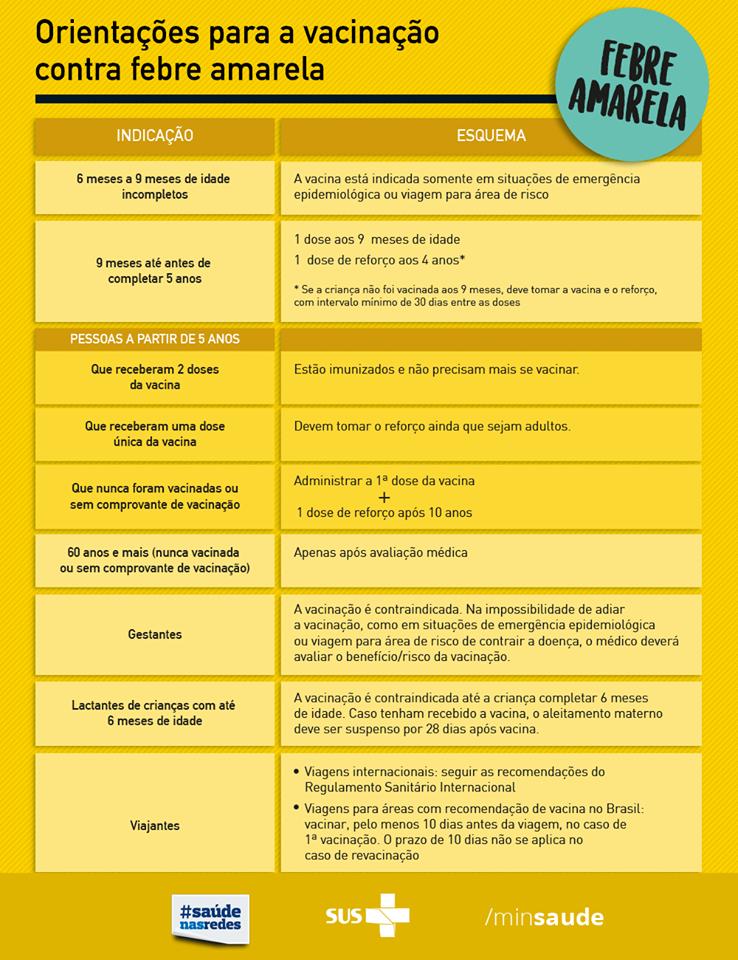febre-amarela-info